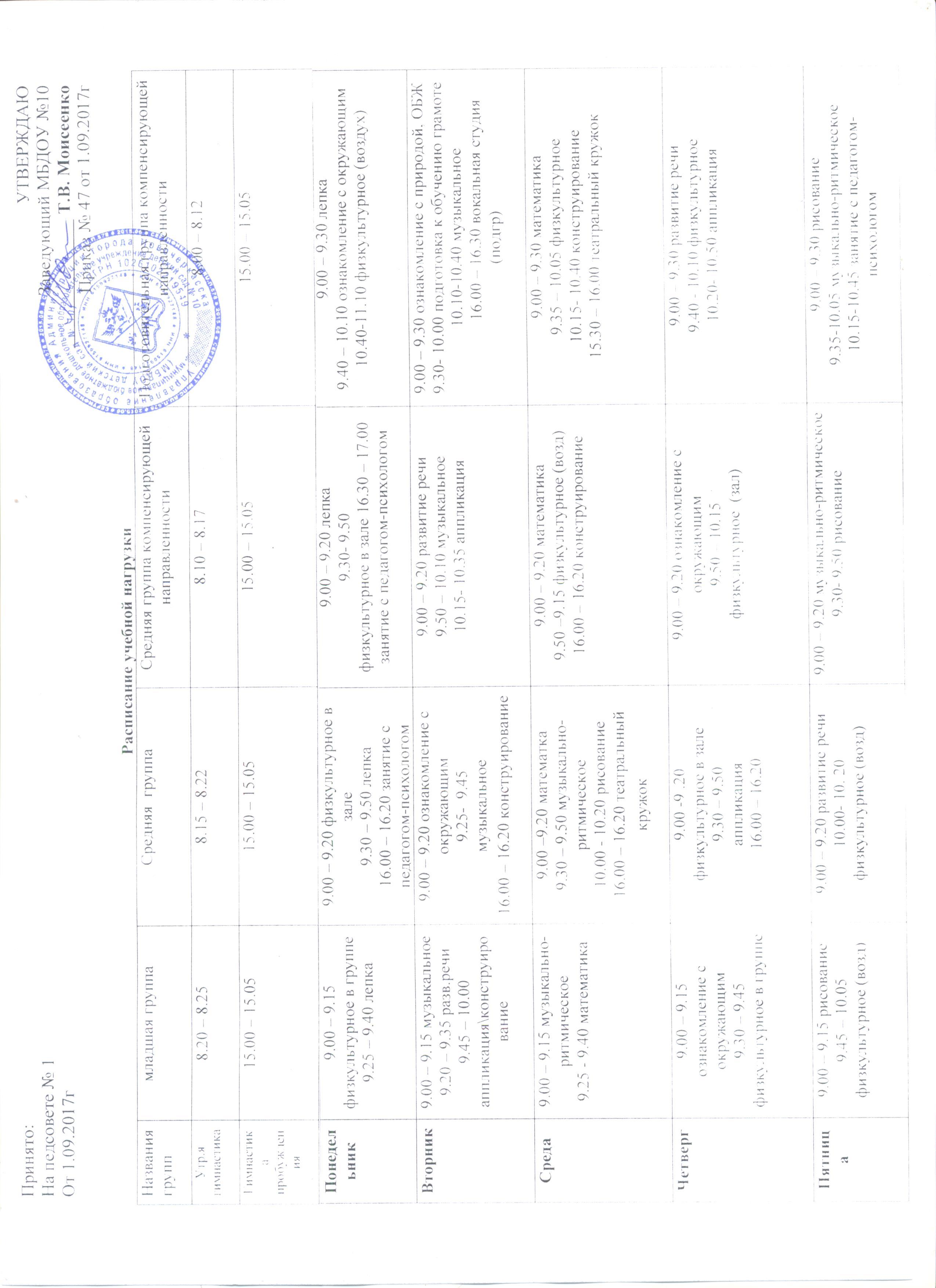 Расписание учебной нагрузки на 2017-2018 учебный год (1)
